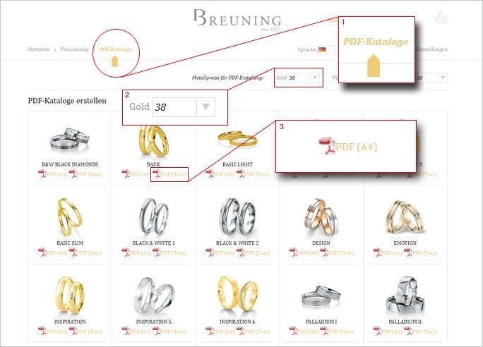 Prijslijst Breuning zelf samenstellen